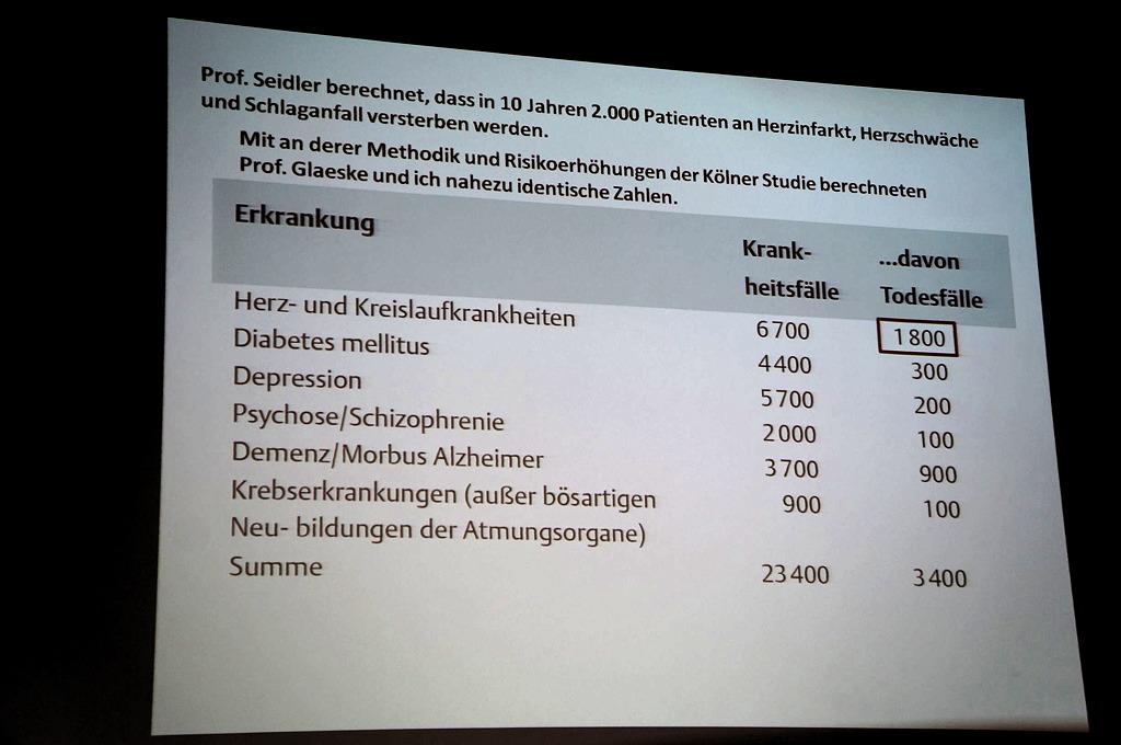 ErgebnisseFolgenNORAH07